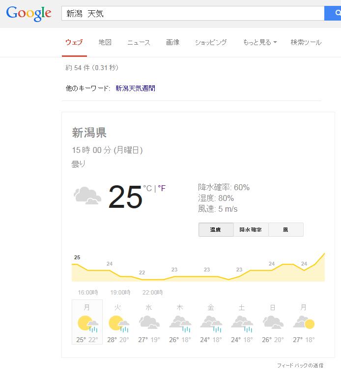Googleで天気・気温を知る