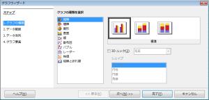 OpenOfficeでグラフ03