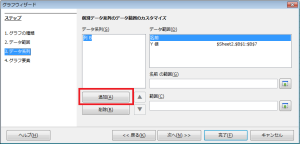 OpenOfficeでグラフ06