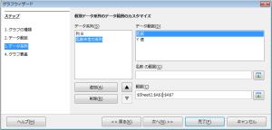 OpenOfficeでグラフ08