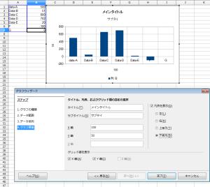 OpenOfficeでグラフ10