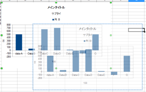 OpenOfficeでグラフ50