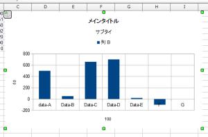 OpenOfficeでグラフ50_0