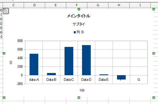OpenOffice Calcで作成したグラフを再編集するメニューの一覧①