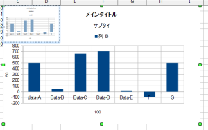 OpenOfficeでグラフ51