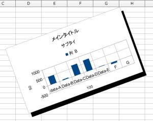 OpenOfficeでグラフ52_1