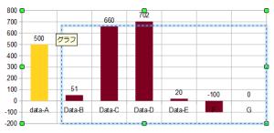 OpenOfficeでグラフ57_1