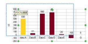 OpenOfficeでグラフ57_3