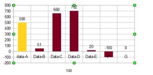 OpenOfficeでグラフ57_4