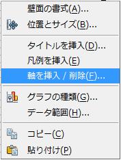 OpenOfficeでグラフ58_0