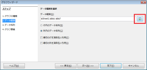 OpenOfficeでグラフ04
