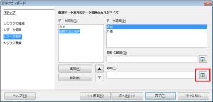 OpenOfficeでグラフ06_2