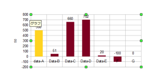 OpenOfficeでグラフ57_2