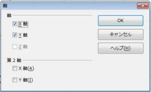 OpenOfficeでグラフ58_1