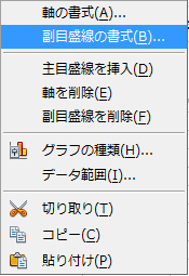 OpenOfficeでグラフ59_0