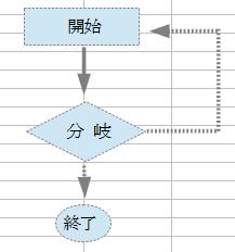 図形 (0)
