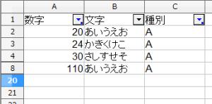 OpenOfficeCalcオートフィルタ (5)