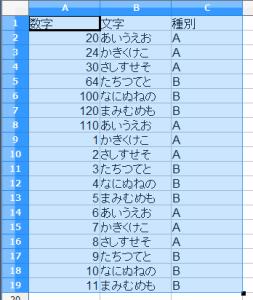 OpenOfficeCalc標準フィルタ (2)
