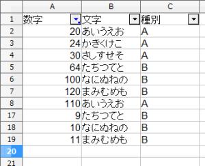 OpenOfficeCalcオートフィルタ (1)