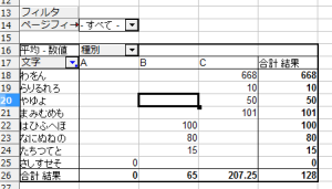 OpenOfficeCalcピボットテーブル (10)