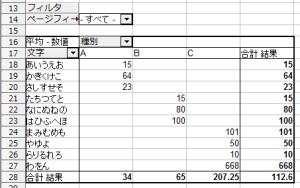 OpenOfficeCalcピボットテーブル (3)