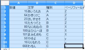 OpenOfficeCalcピボットテーブル (9)