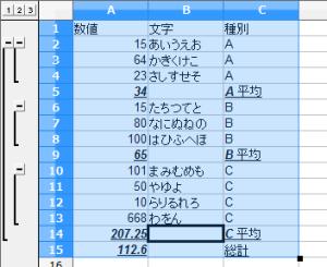 OpenOfficeCalc小計 (4)