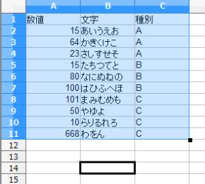 OpenOfficeCalc小計 (7)