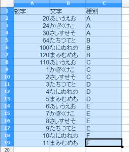 OpenOfficeCalc特殊フィルタ  (1)