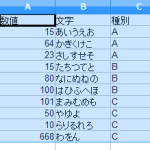 OpenOffice Calc で小計を計算する方法