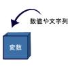 phpの変数の宣言の仕方と使い方