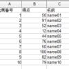 OpenOffice Calcの関数のみでセルを並び替える方法2